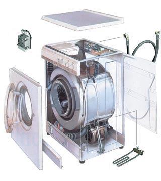 Картинки по запросу ремонт стиральных машин индезит